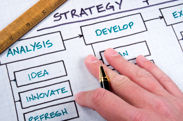 IT strategy consulting