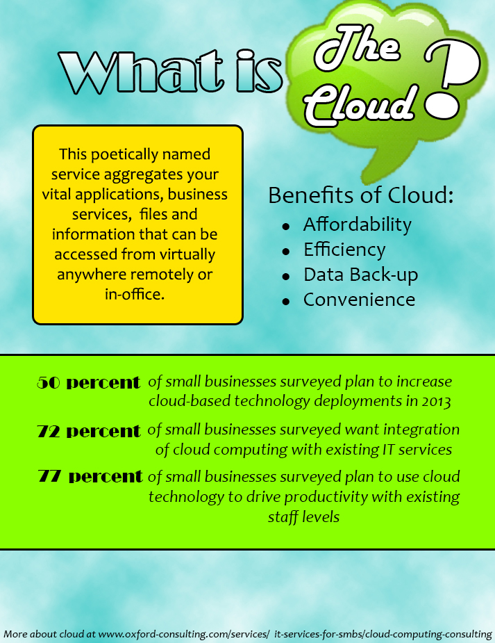 what is the cloud and cloud technologies