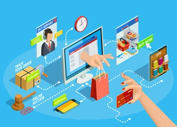 Omnichannel Order Management and Fulfillment
