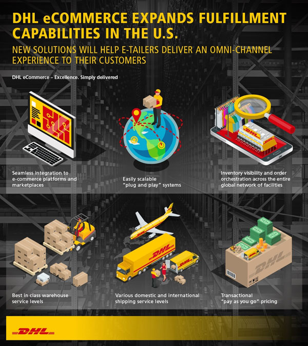 IBM Amplify Spotlight: DHL Shares the Formula for World Class Fulfillment